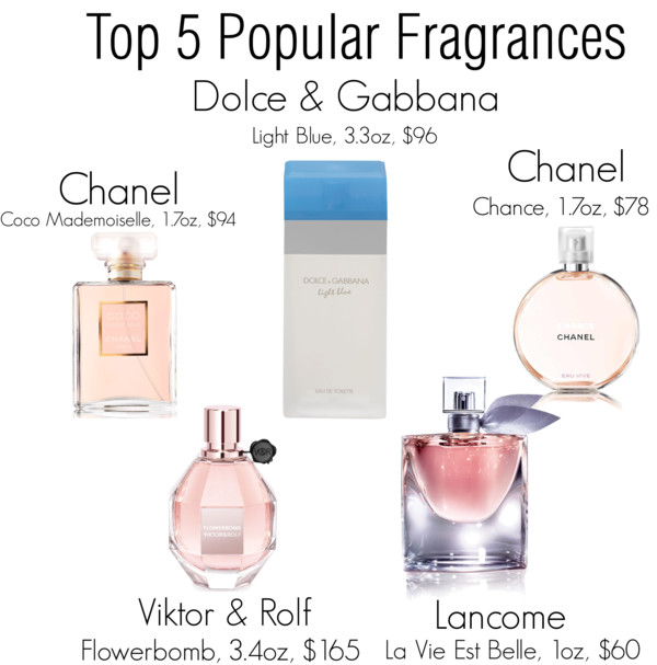 Top 5 Popular Fragrances